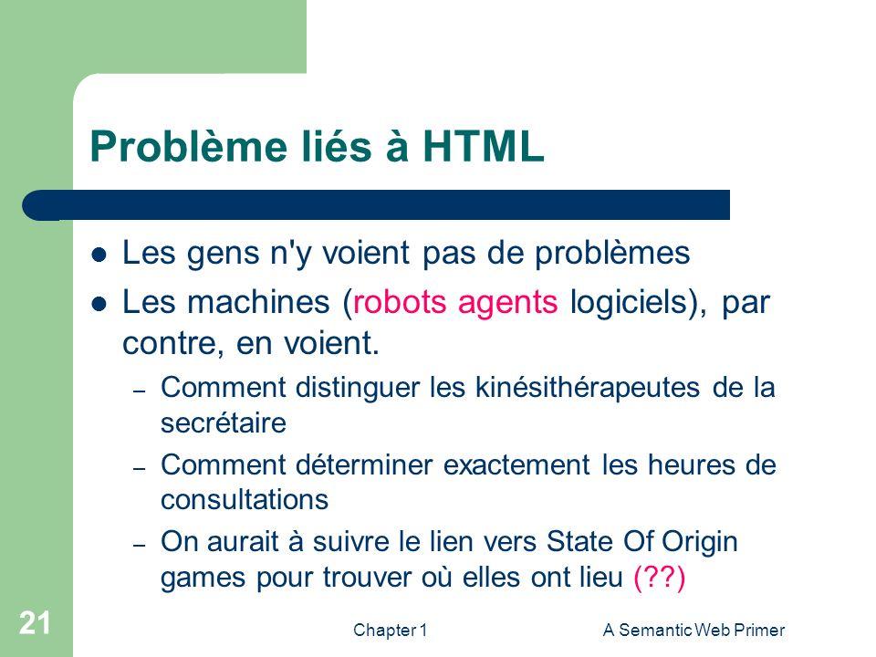 Problème liés à HTML Les gens n y voient pas de problèmes