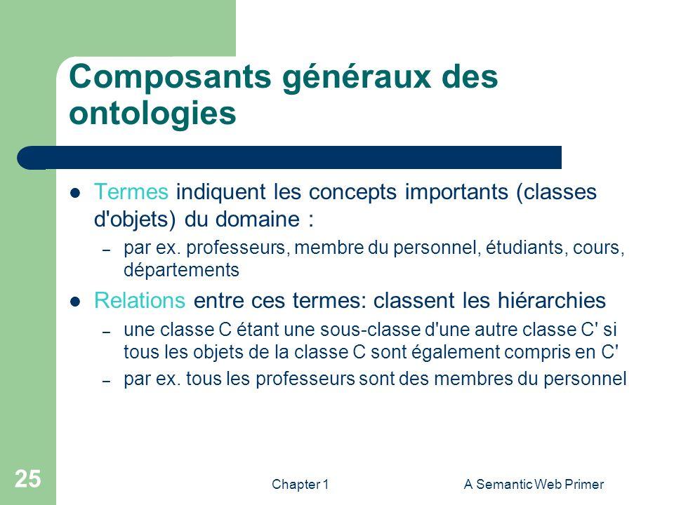 Composants généraux des ontologies