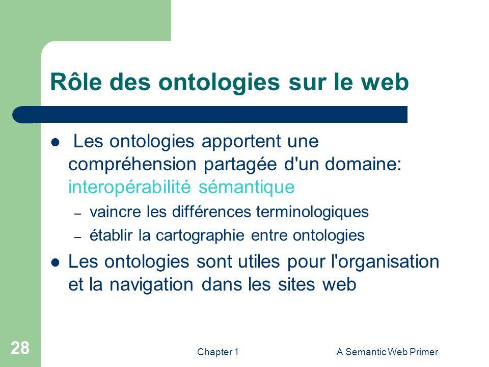Rôle des ontologies sur le web
