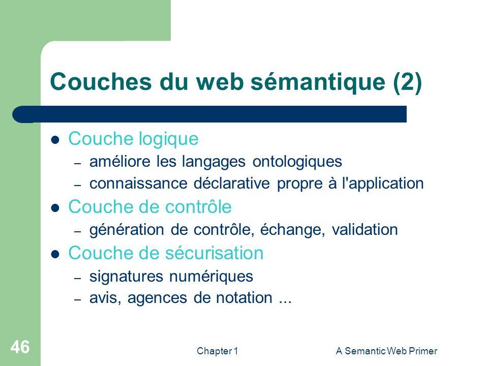 Couches du web sémantique (2)