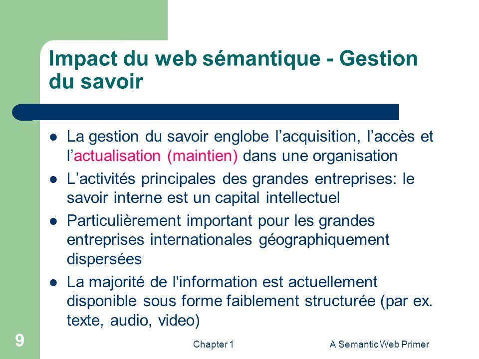 Impact du web sémantique - Gestion du savoir