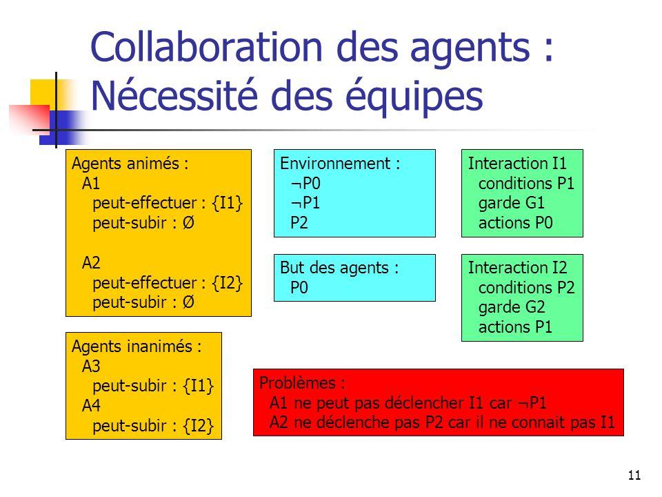Collaboration des agents : Nécessité des équipes