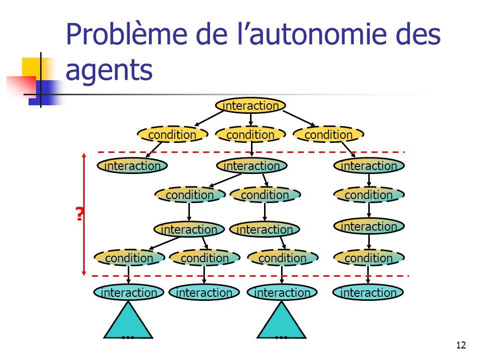 Problème de l'autonomie des agents