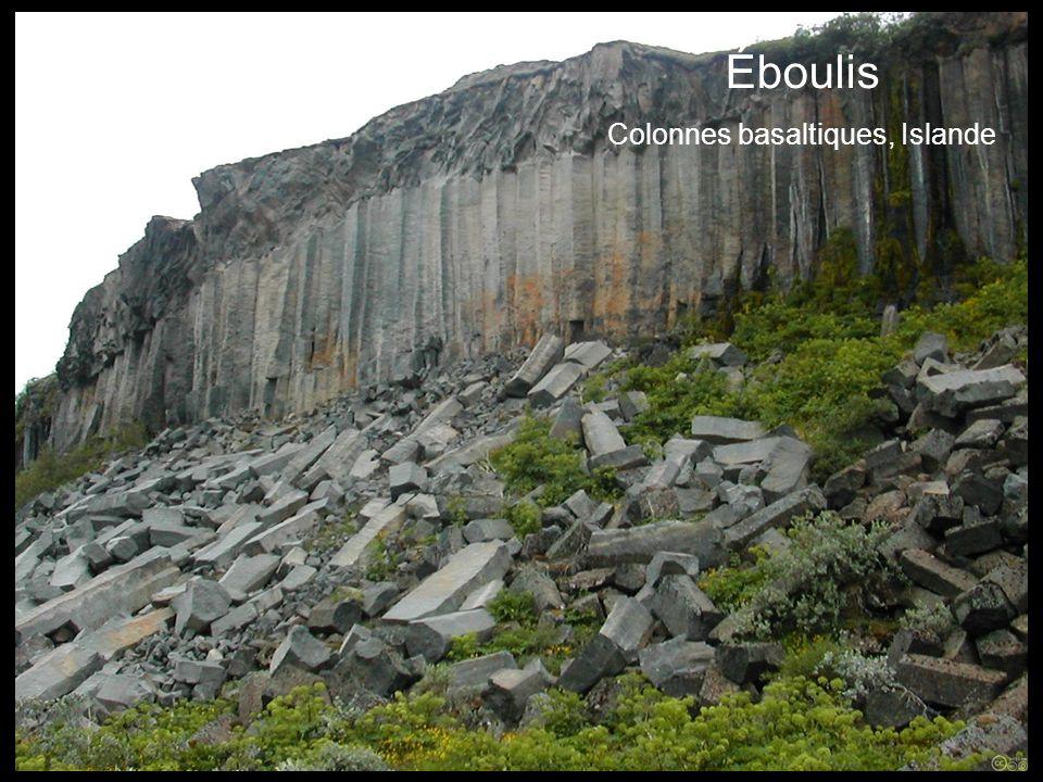 Colonnes basaltiques, Islande