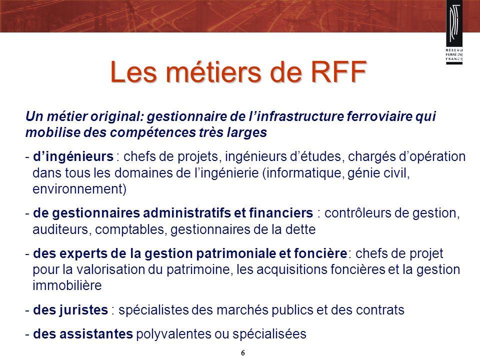 Les métiers de RFF Les métiers de RFF