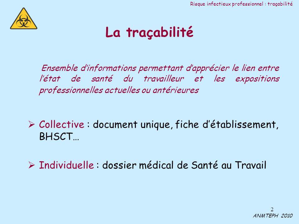 Risque infectieux professionnel : traçabilité
