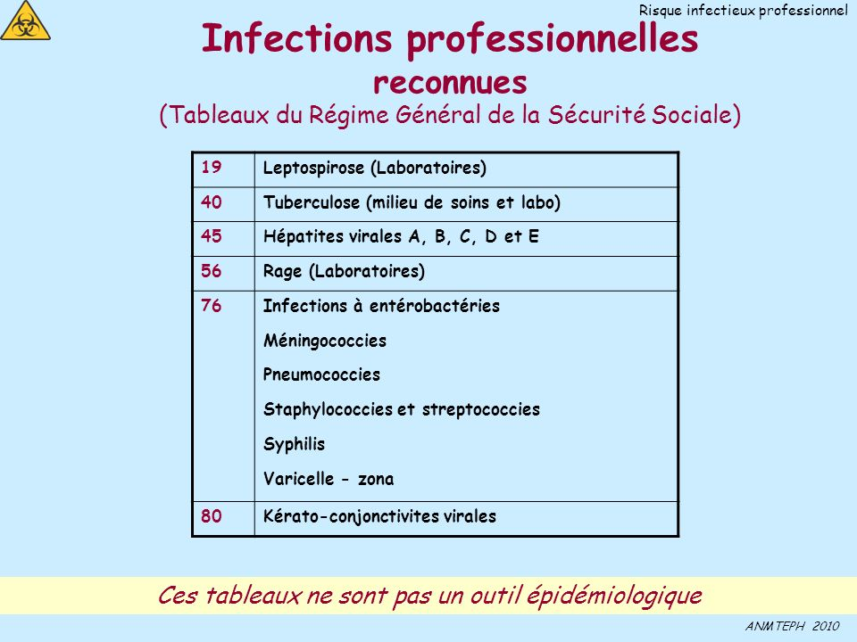 Infections professionnelles