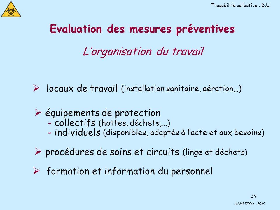 Evaluation des mesures préventives