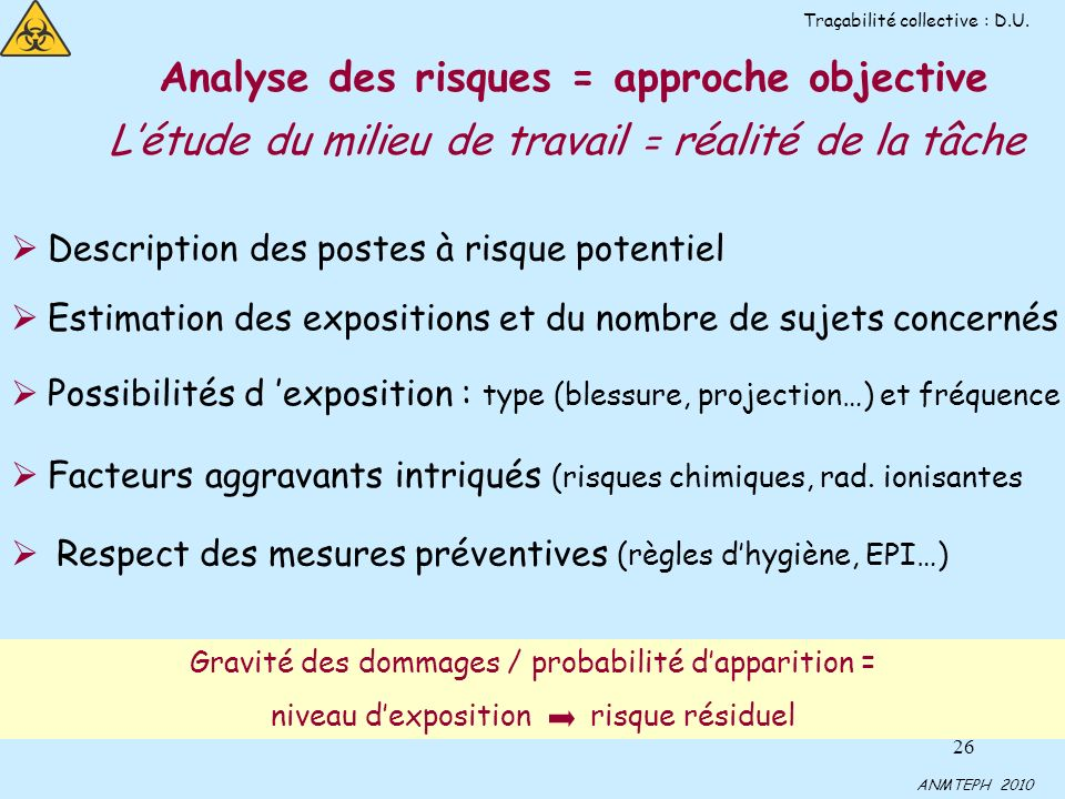 Analyse des risques = approche objective