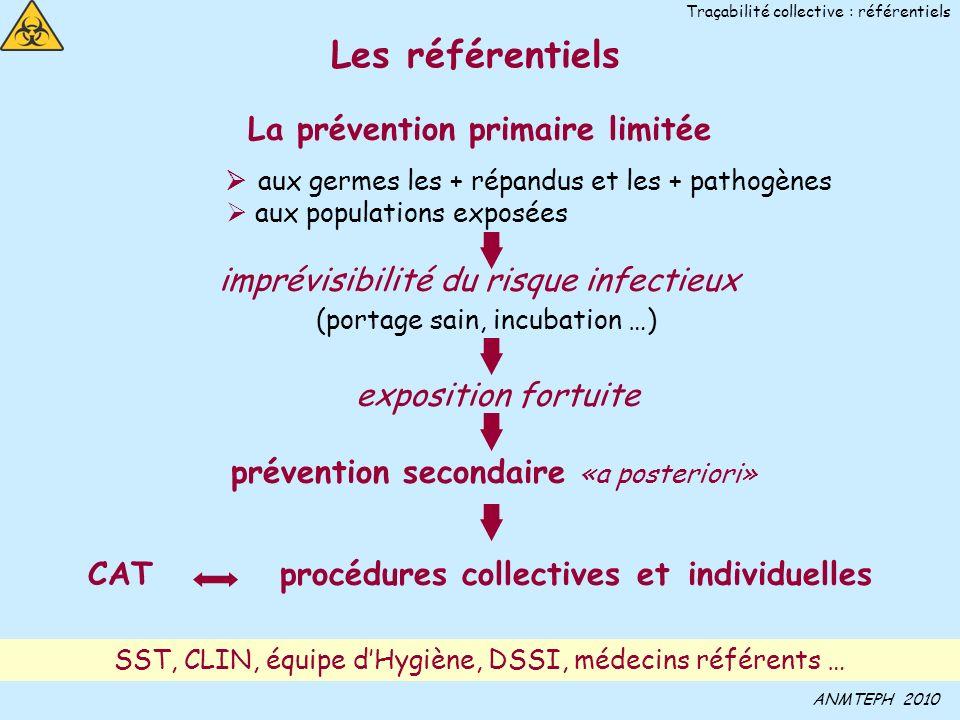 La prévention primaire limitée