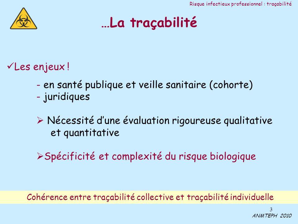 Cohérence entre traçabilité collective et traçabilité individuelle