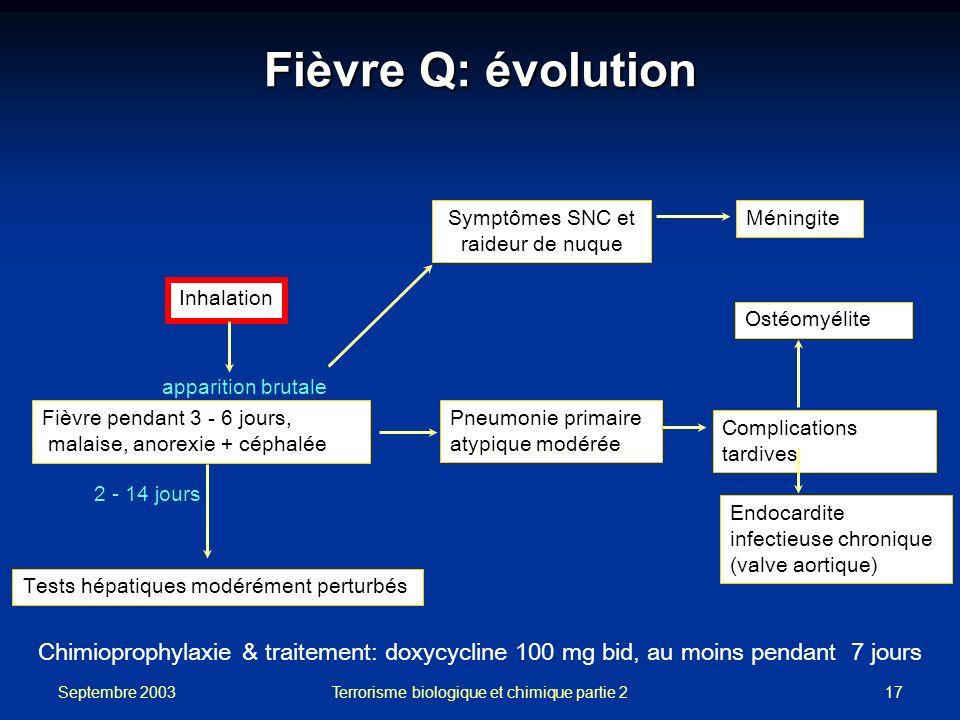 Fièvre Q: évolution Symptômes SNC et raideur de nuque. Méningite. Inhalation. Ostéomyélite. apparition brutale.