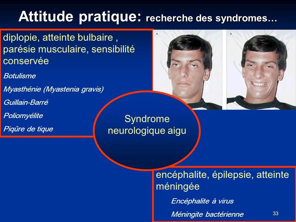 Attitude pratique: recherche des syndromes…