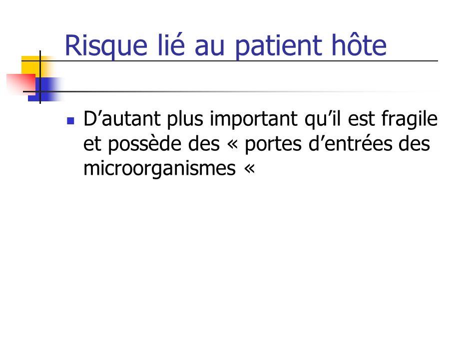 Risque lié au patient hôte
