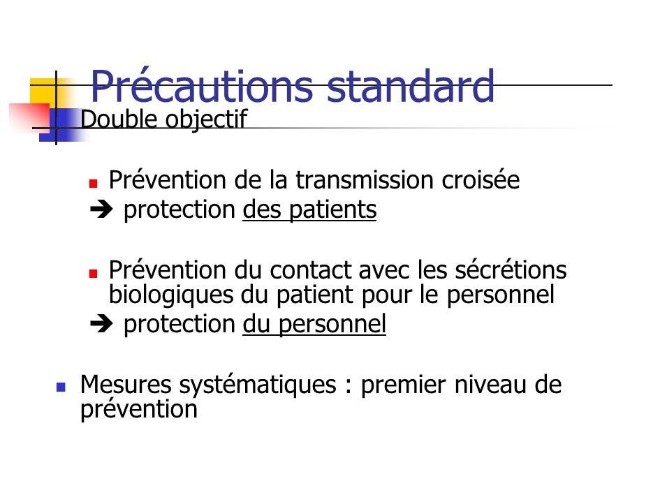 Précautions standard Double objectif