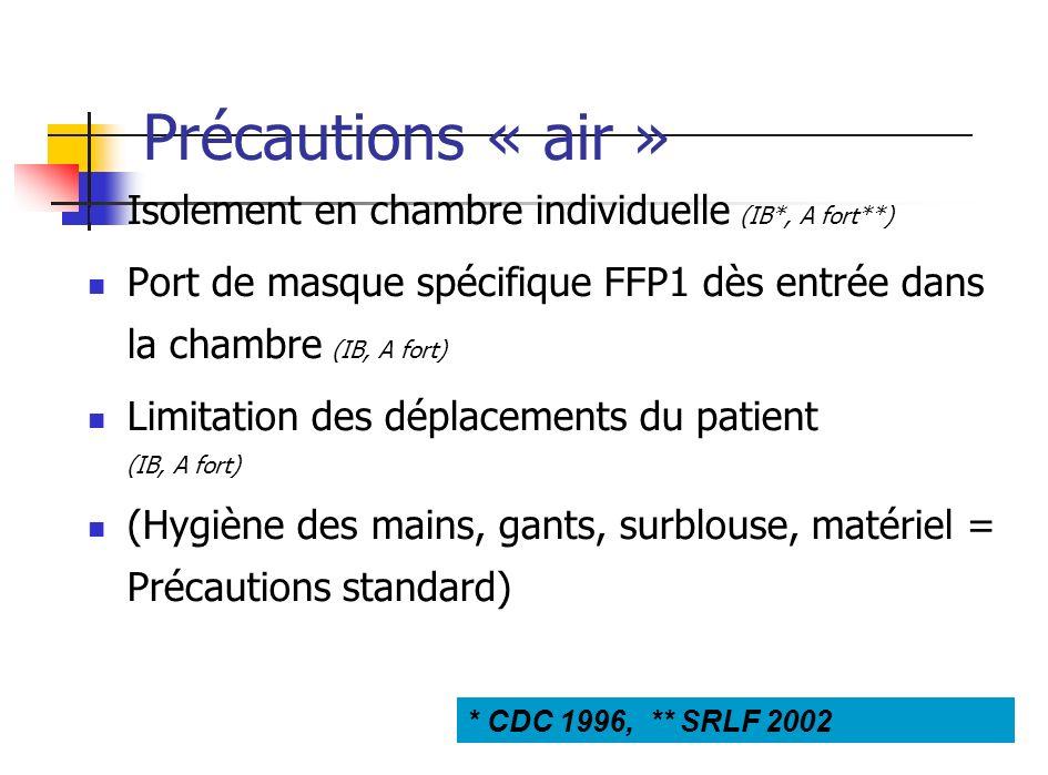 Précautions « air » Isolement en chambre individuelle (IB*, A fort**)