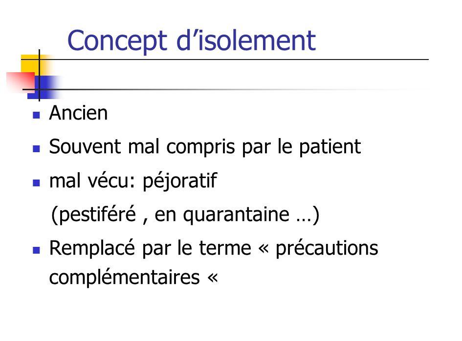 Concept d'isolement Ancien Souvent mal compris par le patient
