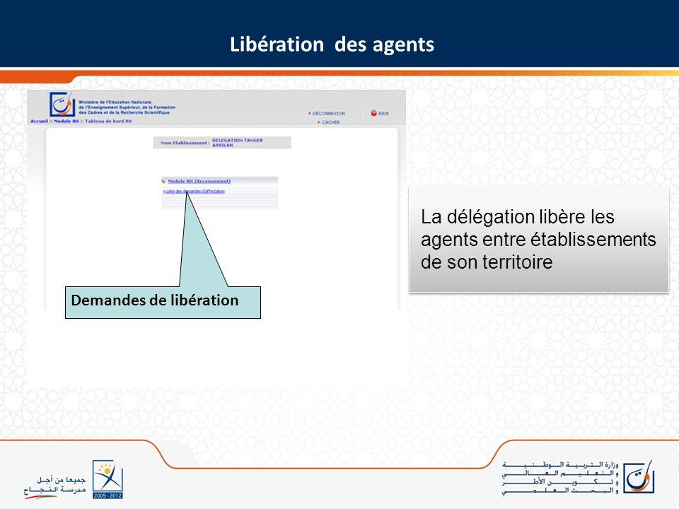 Libération des agents La délégation libère les agents entre établissements de son territoire.