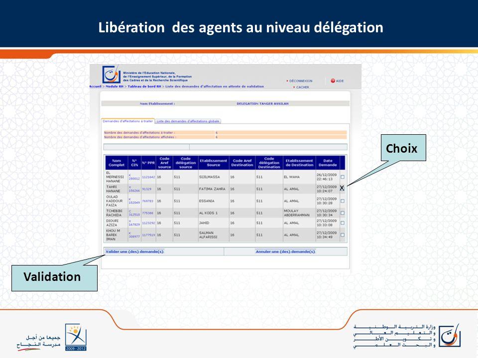 Libération des agents au niveau délégation