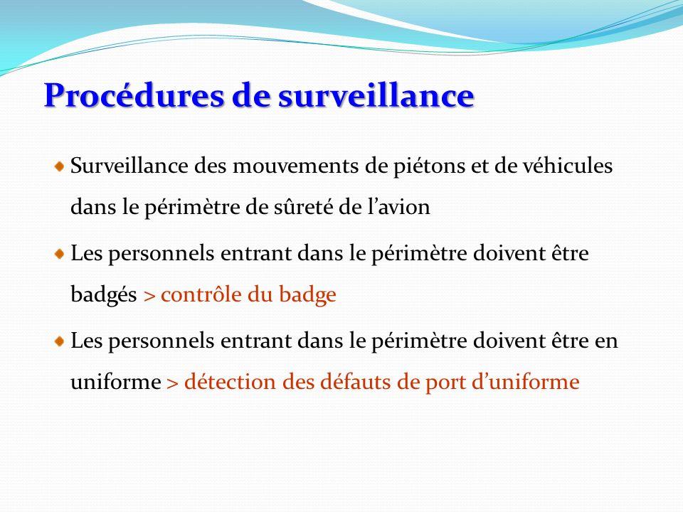 Procédures de surveillance