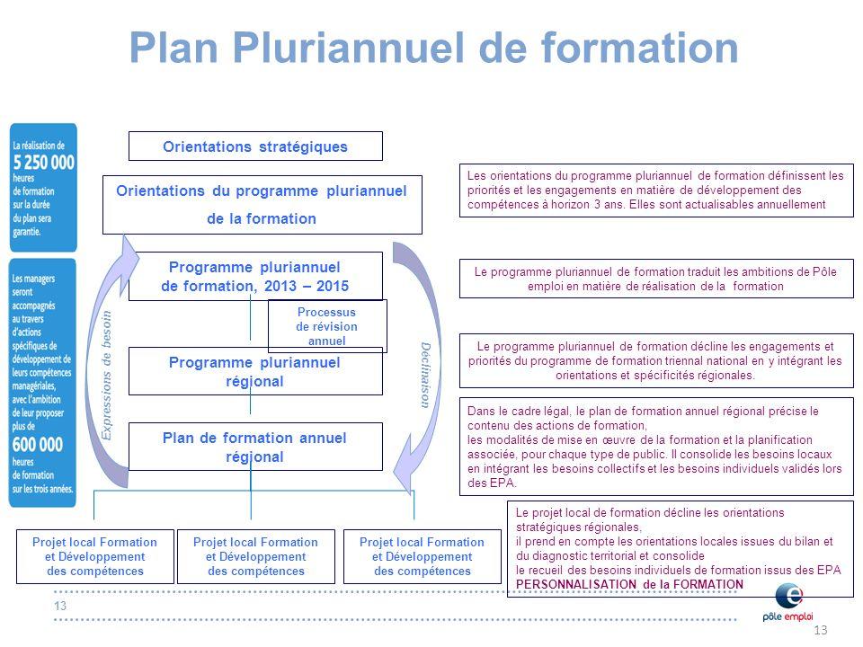 Plan Pluriannuel de formation