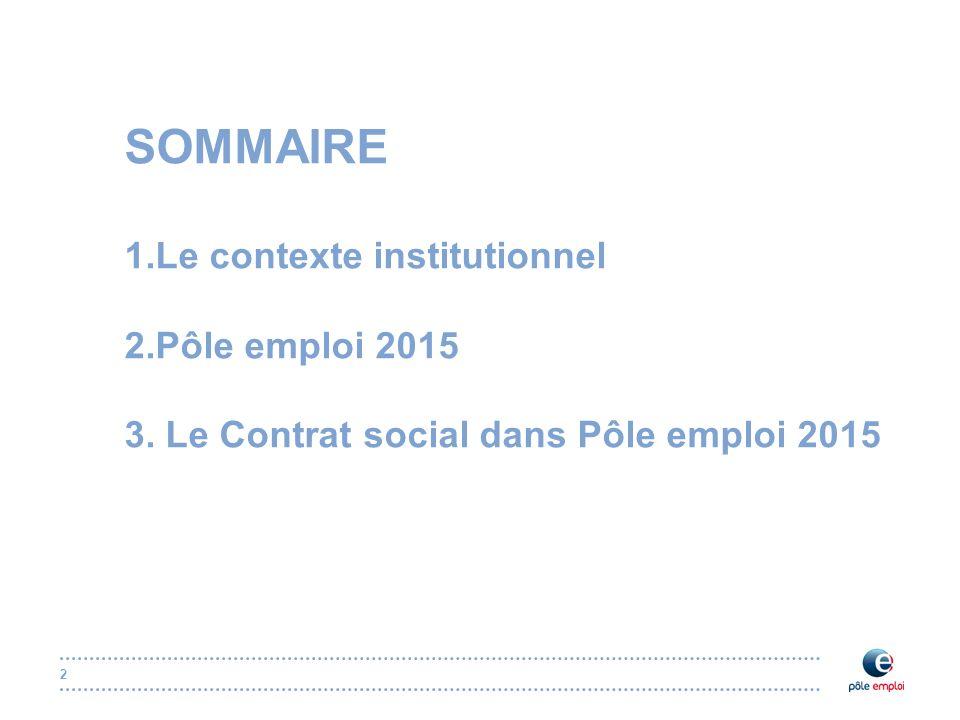 SOMMAIRE 1. Le contexte institutionnel 2. Pôle emploi 2015 3
