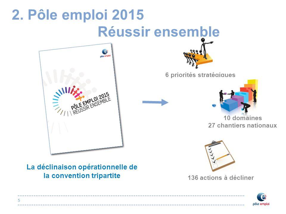 2. Pôle emploi 2015 Réussir ensemble