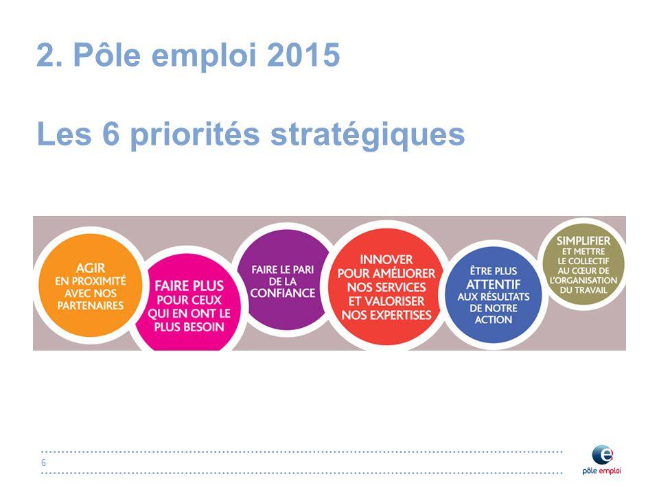 2. Pôle emploi 2015 Les 6 priorités stratégiques