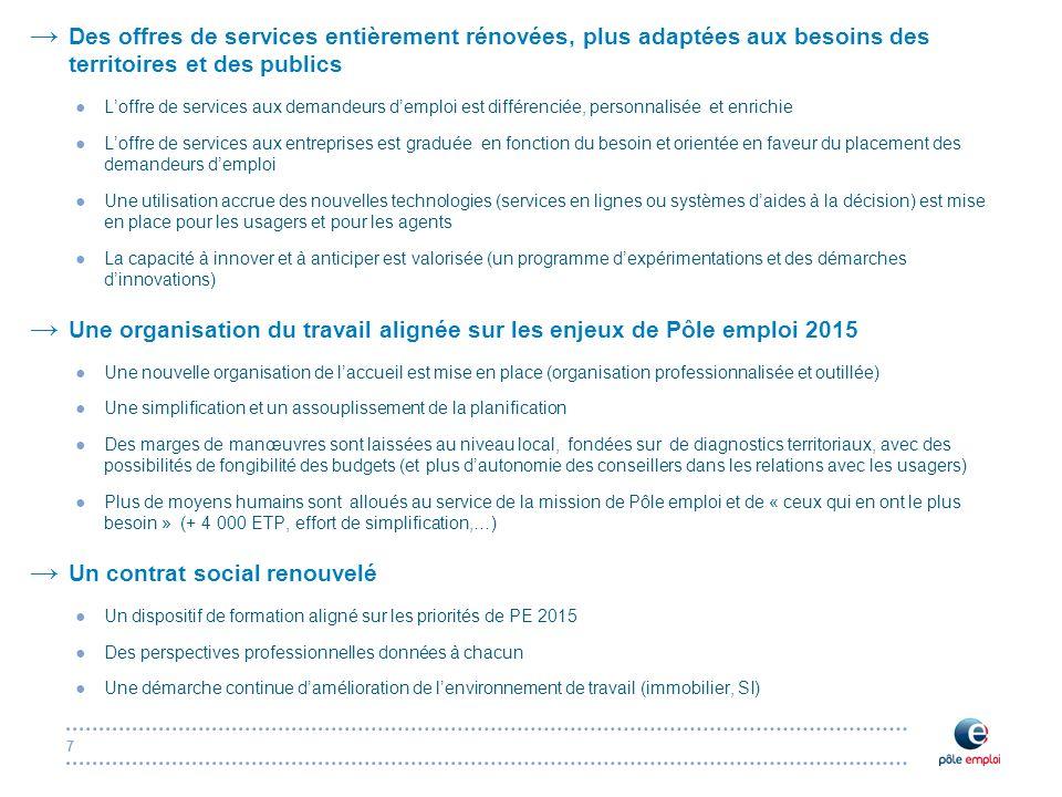 Une organisation du travail alignée sur les enjeux de Pôle emploi 2015