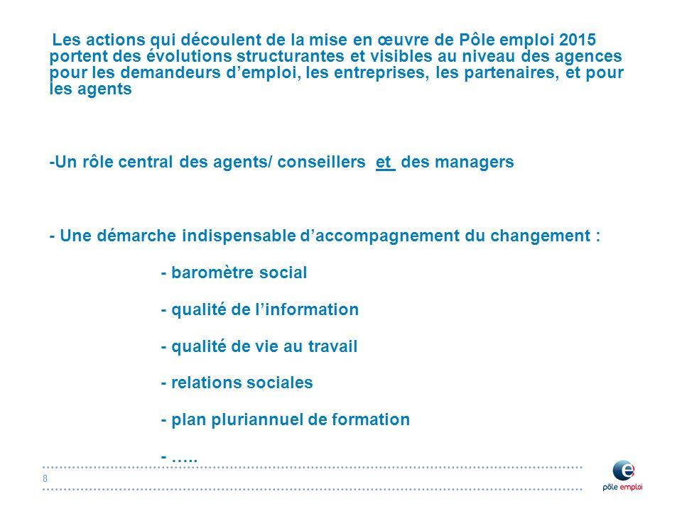 -Un rôle central des agents/ conseillers et des managers