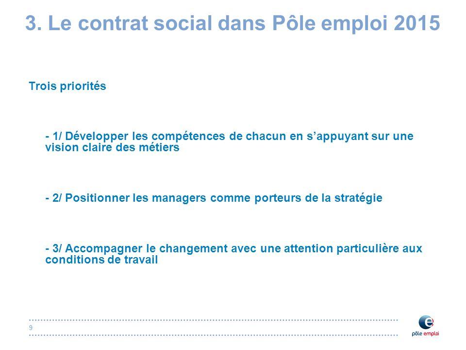 3. Le contrat social dans Pôle emploi 2015