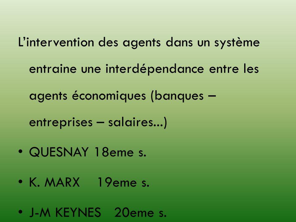 L'intervention des agents dans un système entraine une interdépendance entre les agents économiques (banques – entreprises – salaires...)
