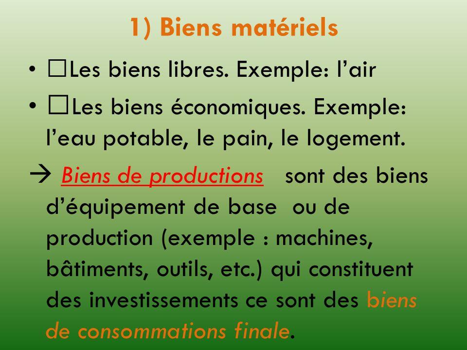 1) Biens matériels Les biens libres. Exemple: l'air. Les biens économiques. Exemple: l'eau potable, le pain, le logement.