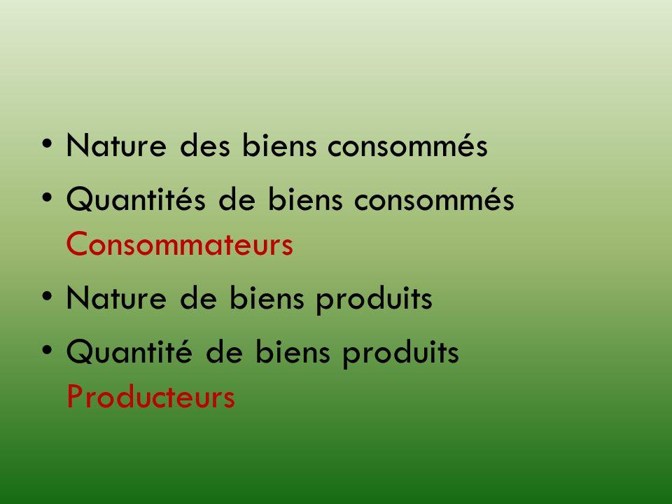Nature des biens consommés
