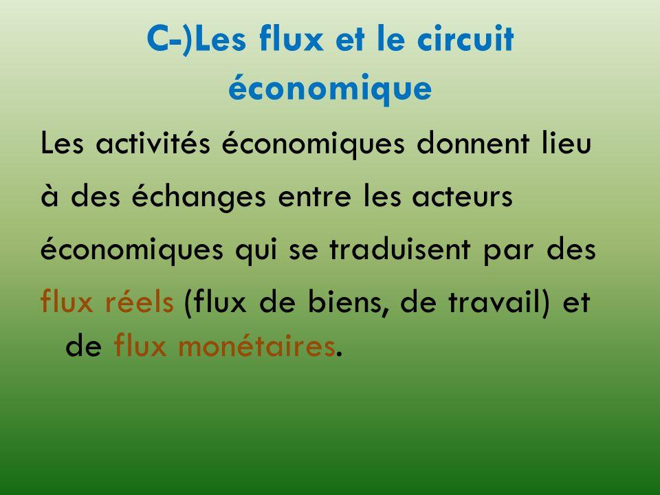 C-)Les flux et le circuit économique
