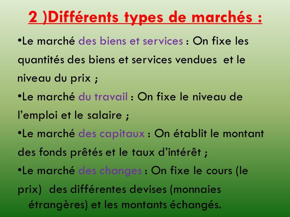 2 )Différents types de marchés :