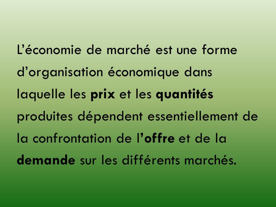 L'économie de marché est une forme