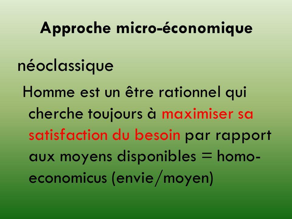 Approche micro-économique