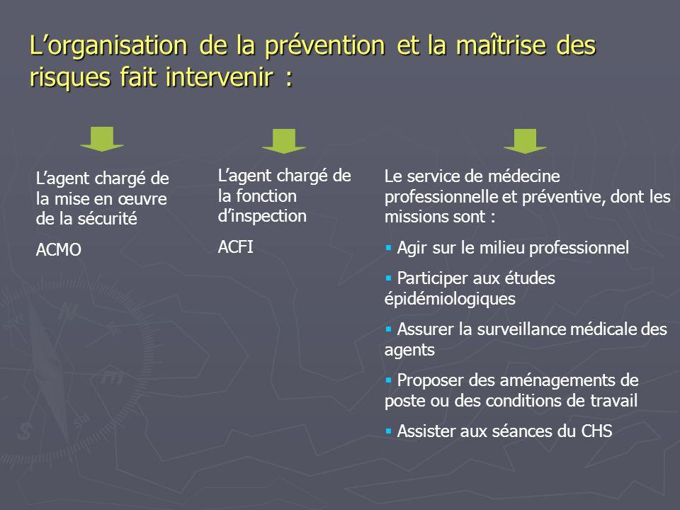 L'organisation de la prévention et la maîtrise des risques fait intervenir :