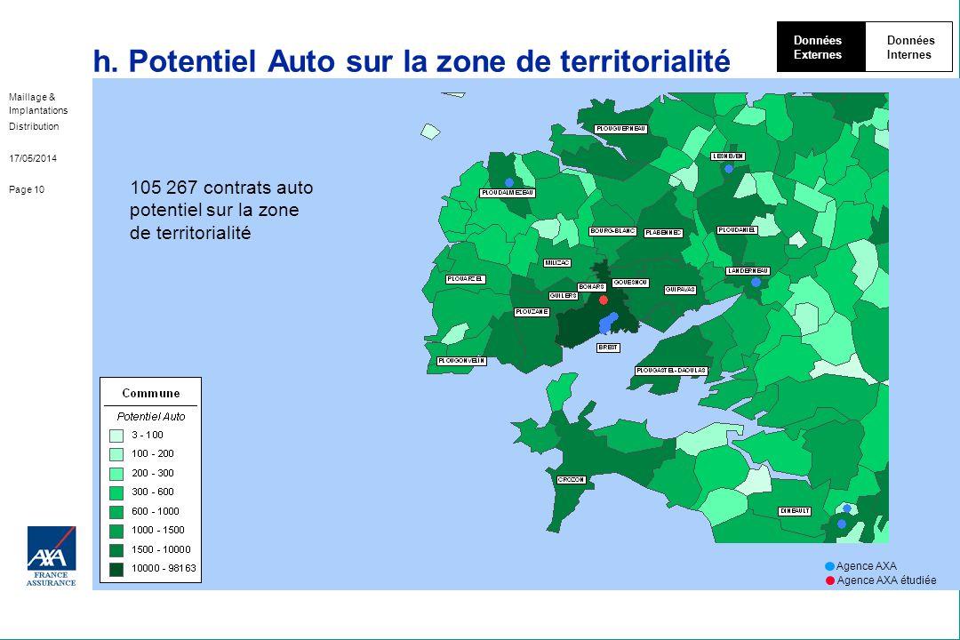 h. Potentiel Auto sur la zone de territorialité