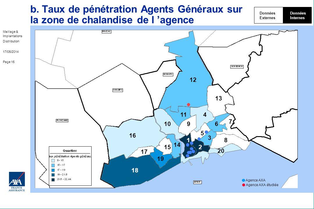Données Externes. Internes. b. Taux de pénétration Agents Généraux sur la zone de chalandise de l 'agence.