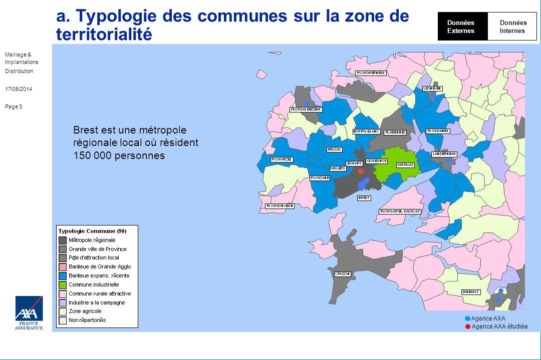 a. Typologie des communes sur la zone de territorialité