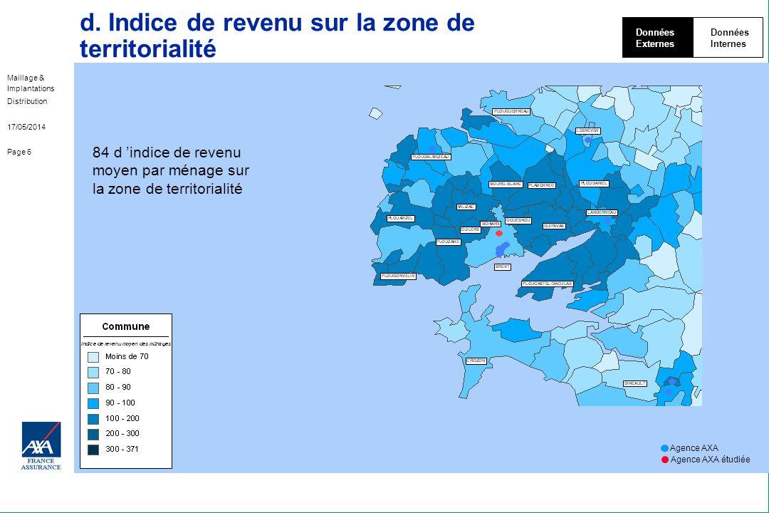 d. Indice de revenu sur la zone de territorialité
