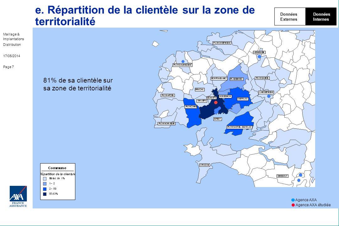 e. Répartition de la clientèle sur la zone de territorialité