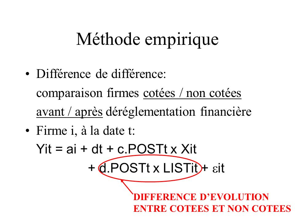Méthode empirique Différence de différence: