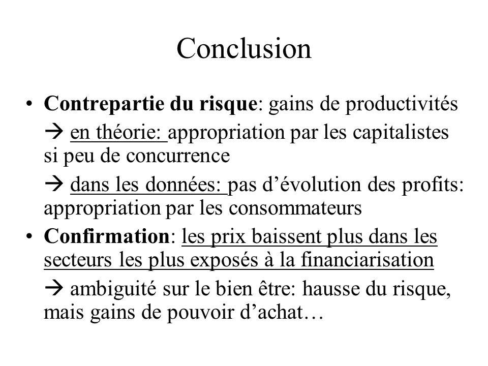 Conclusion Contrepartie du risque: gains de productivités