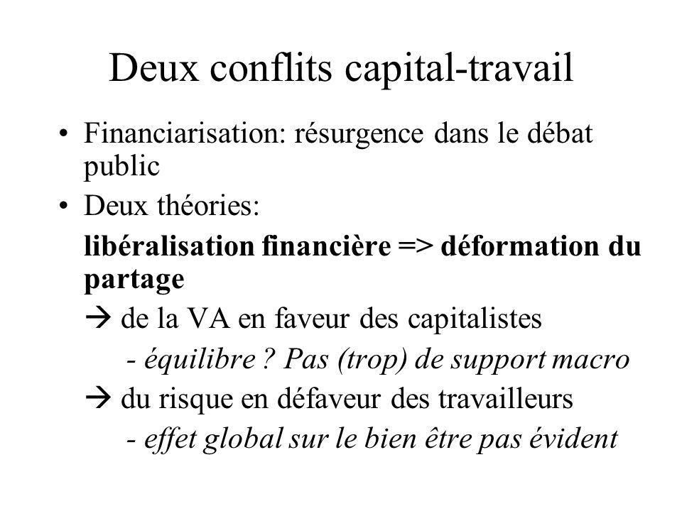 Deux conflits capital-travail