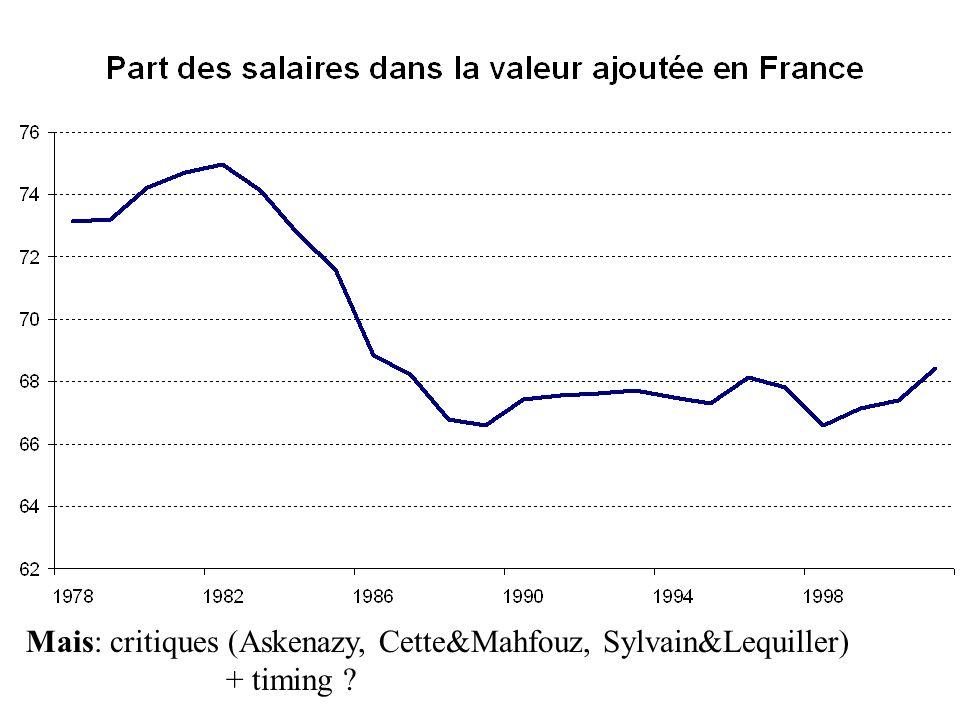 Mais: critiques (Askenazy, Cette&Mahfouz, Sylvain&Lequiller)