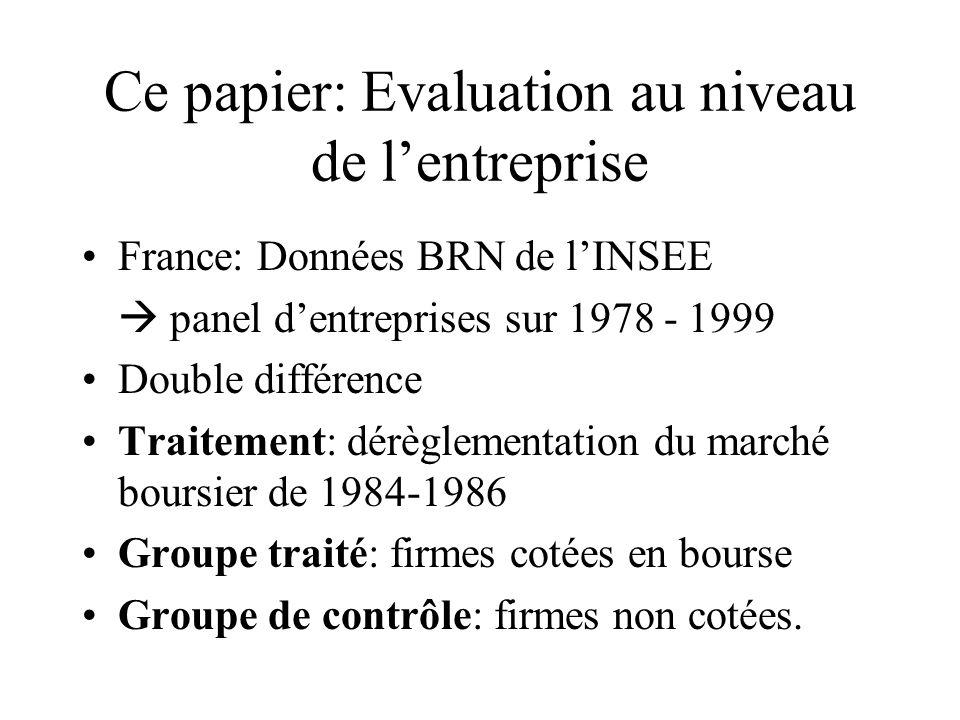 Ce papier: Evaluation au niveau de l'entreprise
