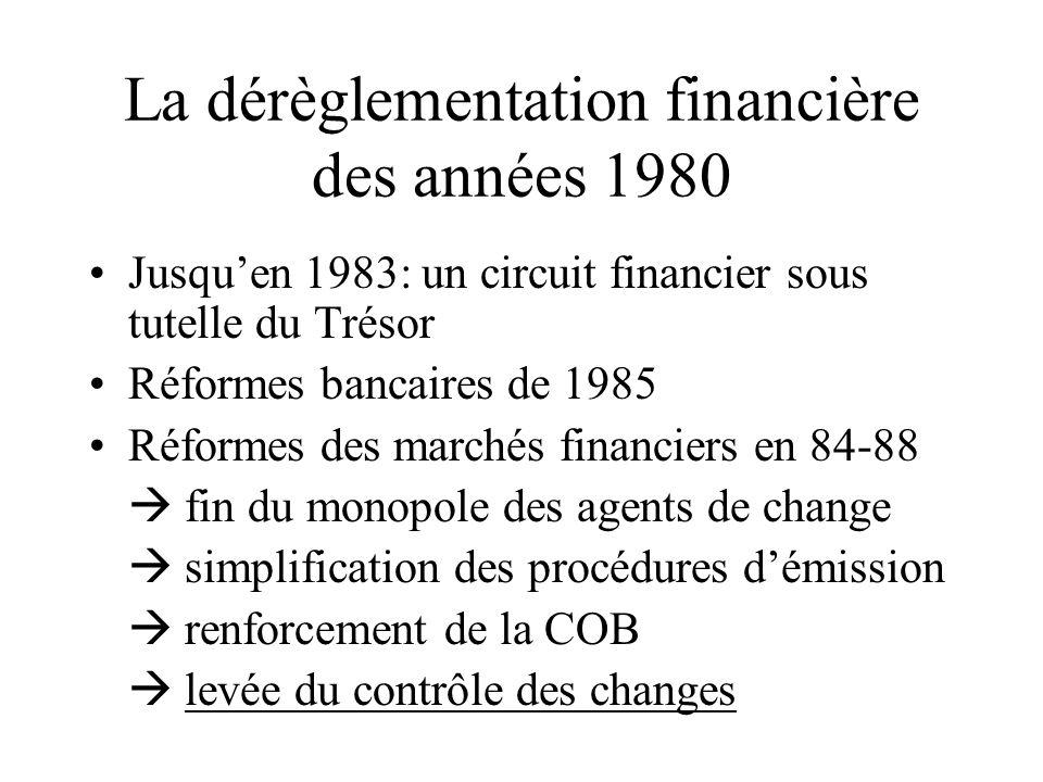 La dérèglementation financière des années 1980